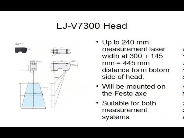 How a 2D/3D Laser Profiler works